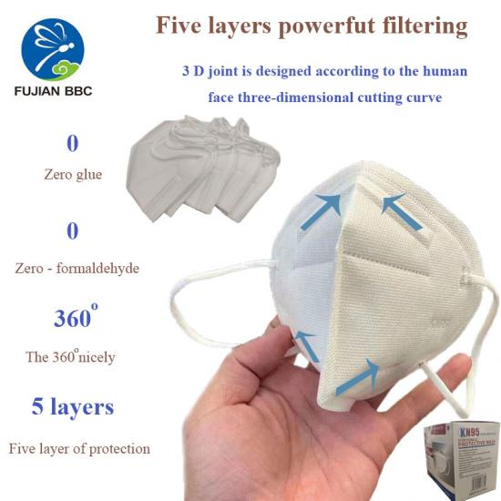 KN95 Five-layer Protective face mask